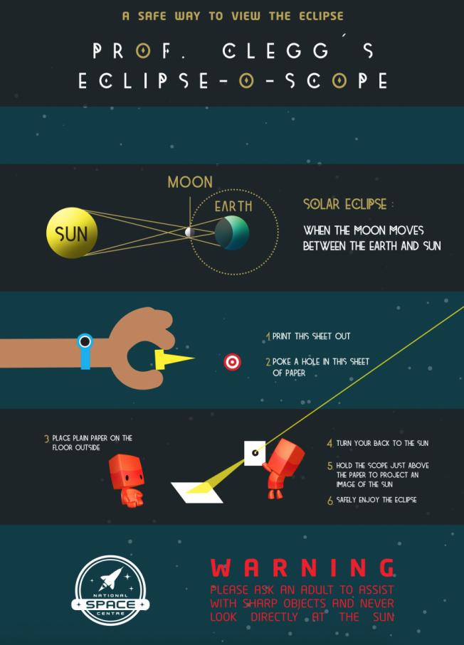 National Space Centre Professor Clegg's Eclipse-o-Scope: Click to expand