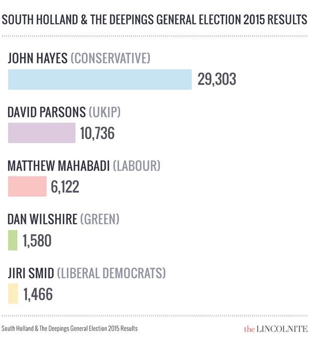 South-Holland-The-Deepings-2015-ResultsWeb.jpg